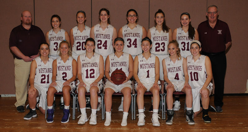 Monmouth girls basketball 2017 18