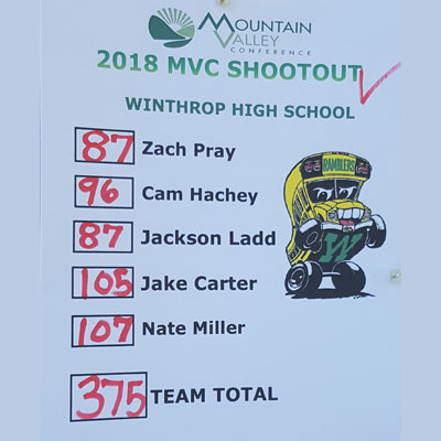 Winthrop 2018 MVC Golf Champs